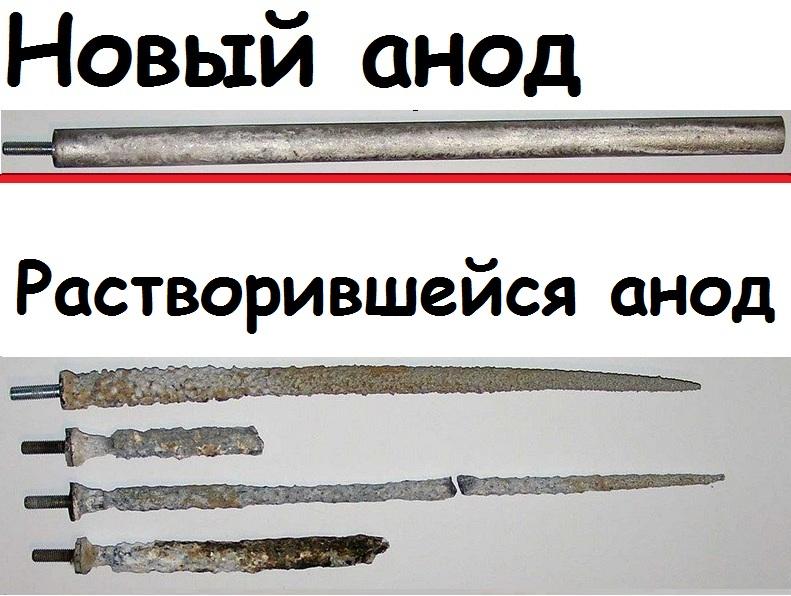 Анод магниевый купить в Минске